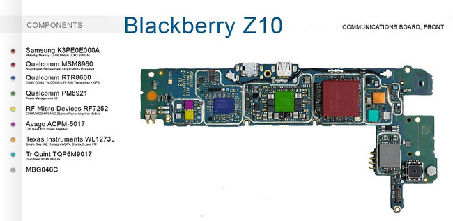 Blackberry Z10 Communications Board, vorne