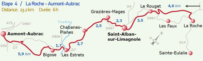 Etape 4)    La Roche  -  Aumont-Aubrac