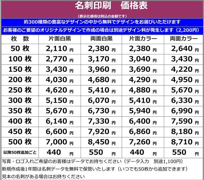 名刺印刷 価格表 和歌山