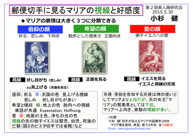 1.郵便切手にみるマリアの視線と好感度      小杉健