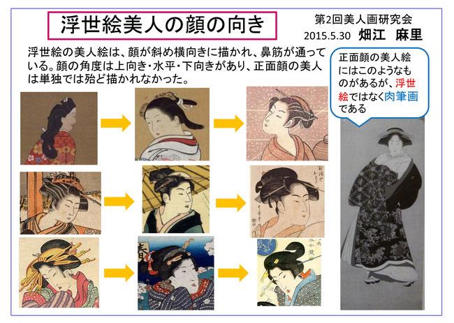 3.浮世絵美人の顔の向き           畑江麻里