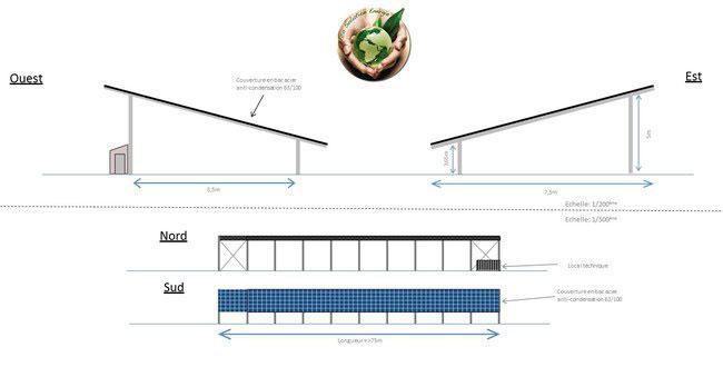 box chevaux photovoltaïque