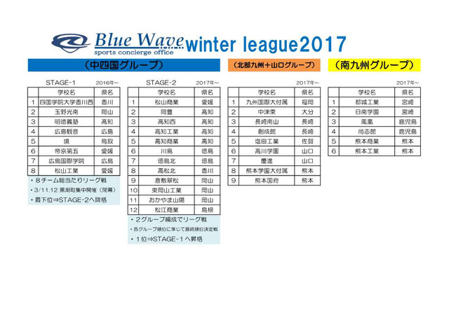 Blue Wave winter league 参加チーム一覧