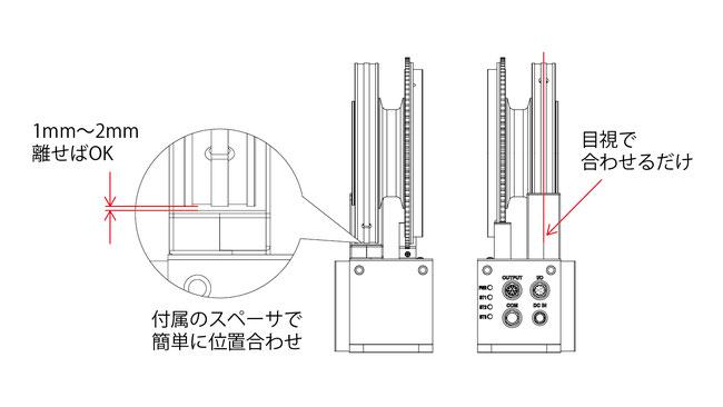ユニパルスのフランジ型トルクメータ UTF 設置方法