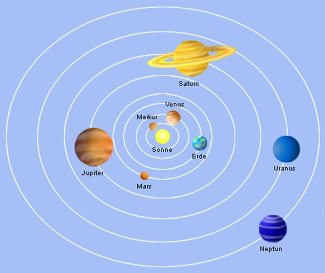 https://www.kindernetz.de/infonetz/tiereundnatur/planeten/planeten/-/id=27594/nid=27594/did=27620/drh1jz/index.html