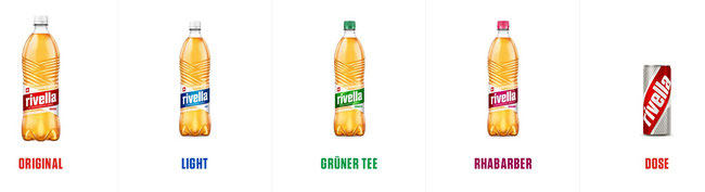 Quelle: rivella