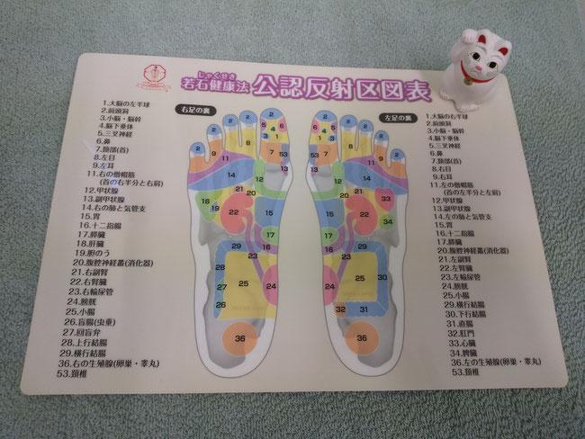 膵臓のツボは17番