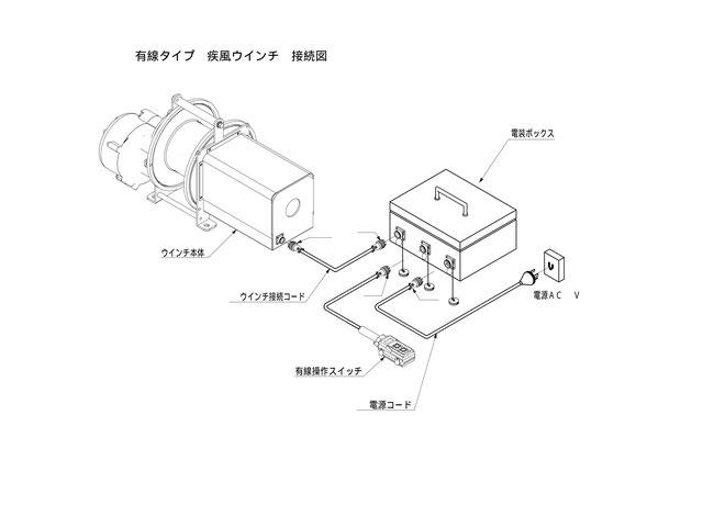 UP787AY 疾風ウインチ 有線タイプ 接続図