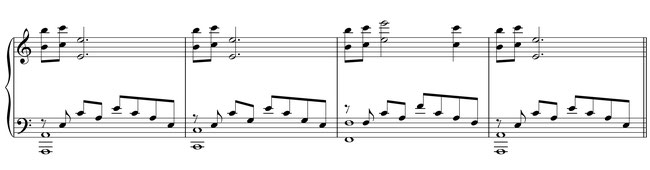 Melodía del tema principal