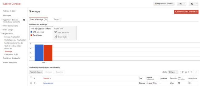 soumettre le sitemap de son site internet à Goocle sur la search console