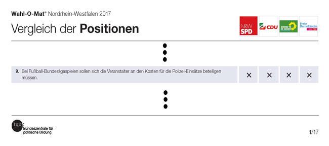 Vergleich der Positionen im Wahl-O-Mat 2017