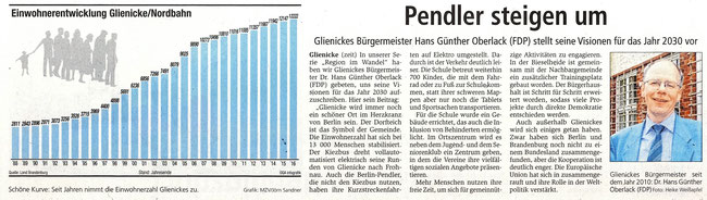 Oranienburger Generalanzeiger, 15.02.2017