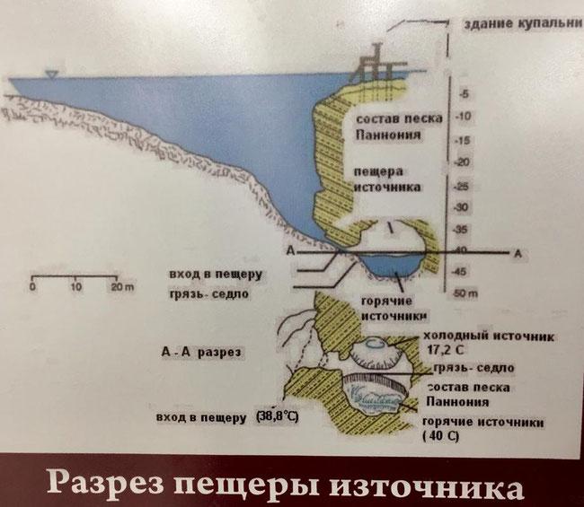 Схема грота Амфора (с ошибками, но на русском языке!)