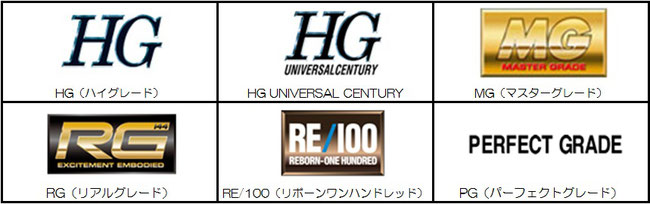 ガンプラ HG MG PG RG 高価買取