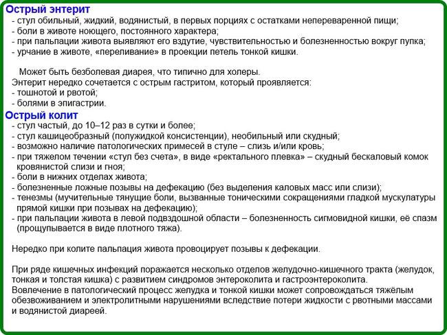 тесты на сертификат фельдшера казахстан