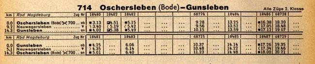 Zwischen Oschersleben und Gunsleben waren werktags sechs und feiertags drei Zugpaare im Personenverkehr mit Güterverkehr im Einsatz.