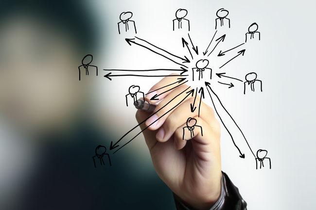 Erfolgreiche Kommunikation | Die Spezialisten für Text, Bild, Suchmaschinen, soziale Medien