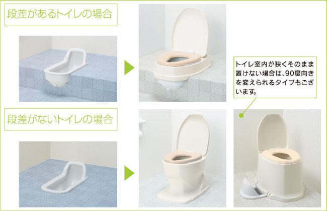トイレの購入品