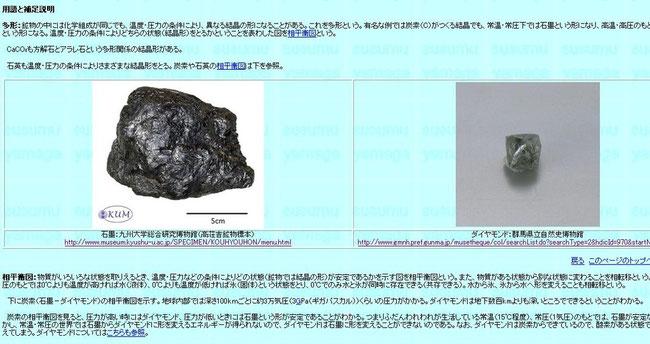 ブラックシリカ 炭素は圧力が高い時にはダイヤモント、圧力が低いときは石墨という安定構造となる。