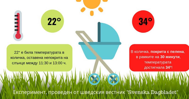 Количка за новородени през лятото