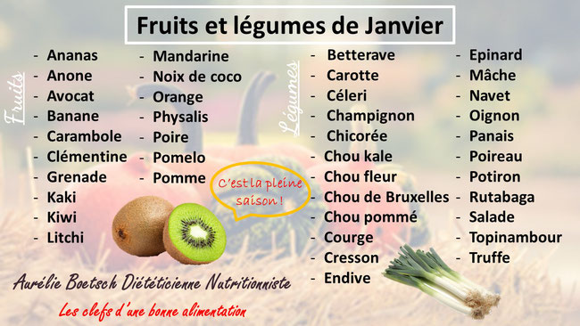 calendrier fruits et légumes saison diététicienne nutritionniste mulhouse