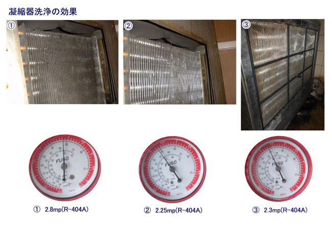 洗浄 修理 冷水チラー