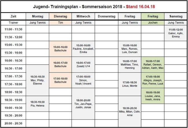 Trainingsplan Jungend - Sommer 2018