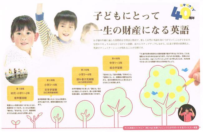 mpi English Schools 神戸六甲道 Buttercups 小学生英語 成長段階にあったカリキュラム