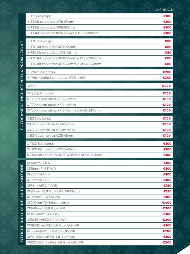 Lista completa Cashback Fujifilm 2019/2020