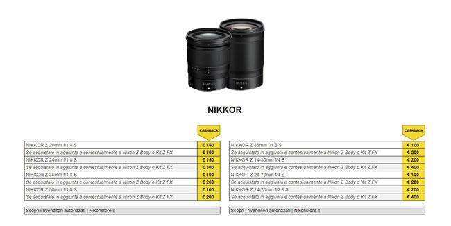 obiettivi-nikon-z-cashback-summer-2020-foto-sodini