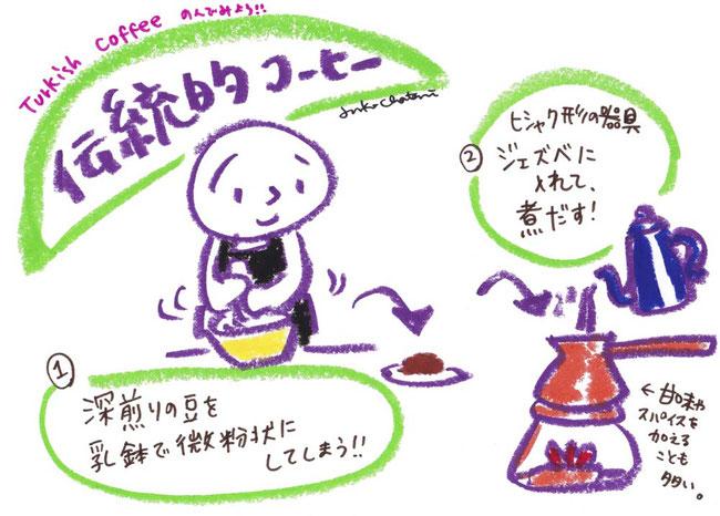 ターキッシュコーヒーイラスト2
