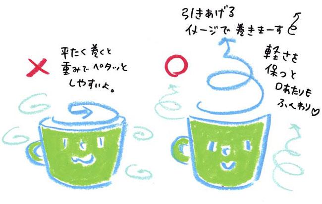 茶谷順子 コーヒーブログ ホイップクリームの巻き方 コーヒーイラスト