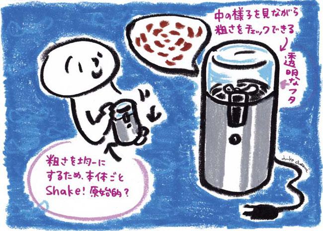 プロペラ式のミル 茶谷順子 コーヒーイラスト