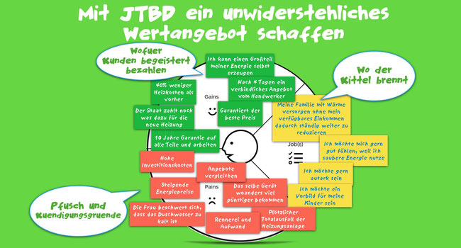 Jobs To Be Done Theorie zum Anhören als Podcast