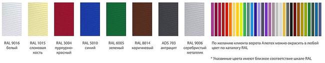Выбор цвета по классификации RAL