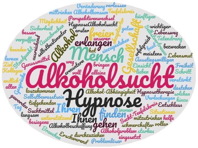 Hypnose Schlieren - Gesund Leben
