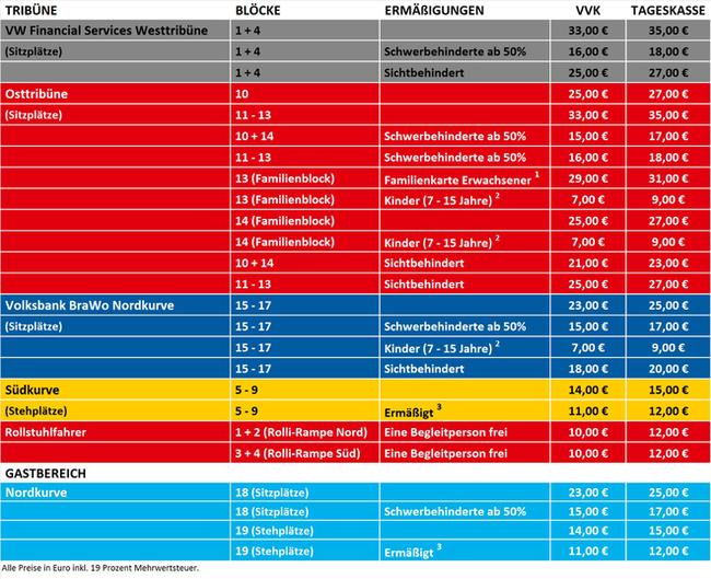 Quelle: https://www.eintracht.com/tickets/vorverkauf/tageskarten/