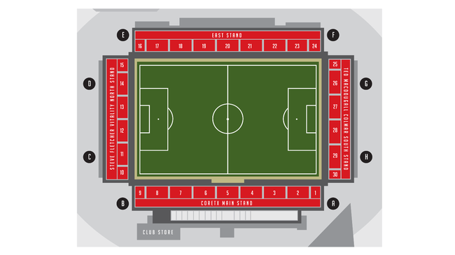 Stadionplan AFC Bournemouth Vitality Stadium, Quelle: www.premierleague.com