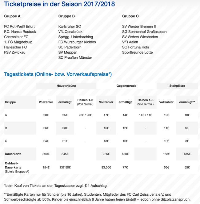 Quelle: http://www.fc-carlzeiss-jena.de/saison/tickets/ticketpreise-in-der-saison-20172018.html