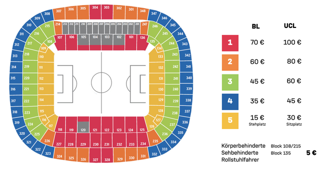 FC Bayern München Preise Tickets 2021 / 2022 (Quelle: https://fcbayern.com/binaries/content/assets/downloads/homepage/ticketing/preisliste-2021_22.pdf?v=1630399281842)