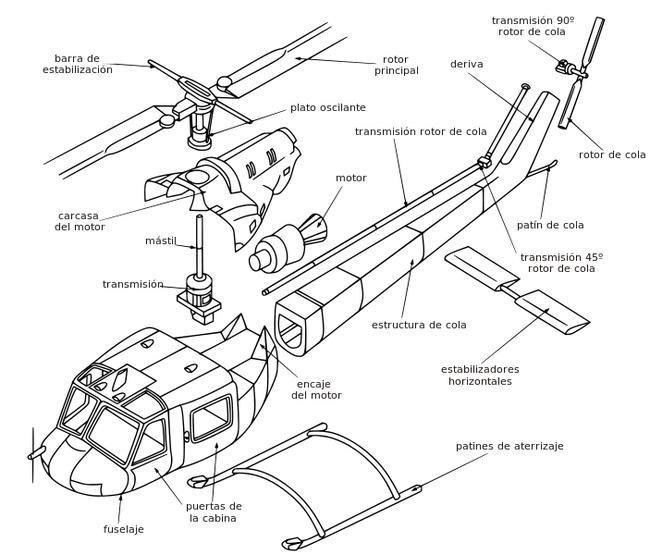 Piezas de un helicóptero