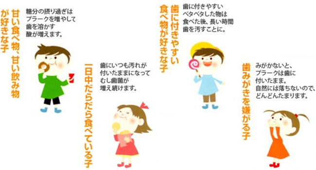 八戸市 乳歯 子供 小児歯科