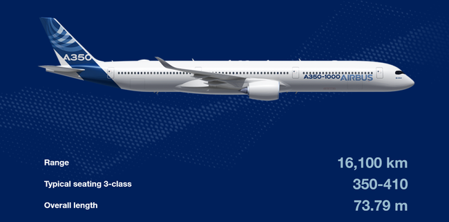 Passenger version A350. Image courtesy of Airbus