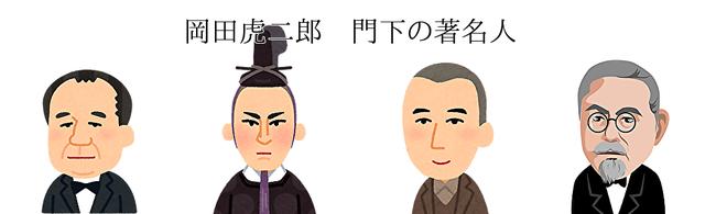 岡田虎二郎 門下の著名人