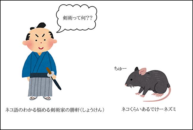 剣術に悩む勝軒(しょうけん)の家に大きなネズミがあらわれる。