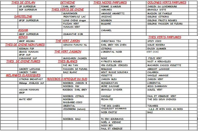 liste de thés La Brûlerie
