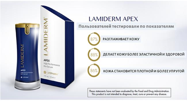 Результаты применения Ламидерм