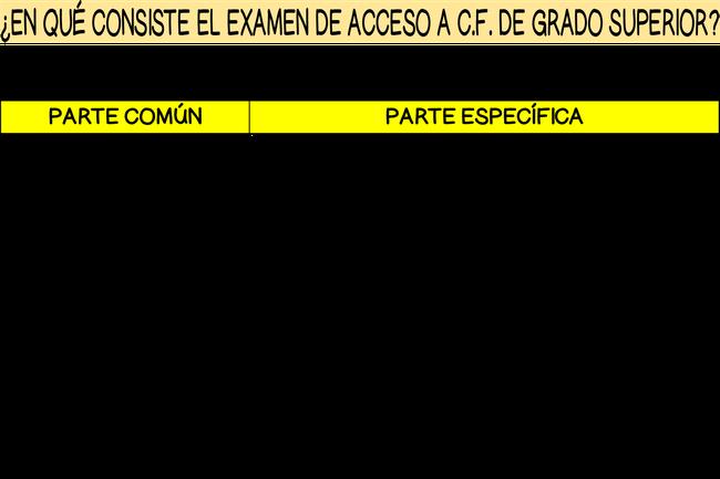 Acceso Ciclo F S Web De Centro Educacion Permanente Lazareto