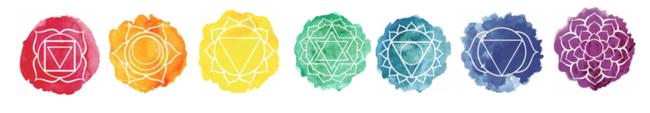Aroma Welt: doTERRA Öle - Chakra - Yoga - Meditation - Energieheilung - Reiki - Chakra Symbole