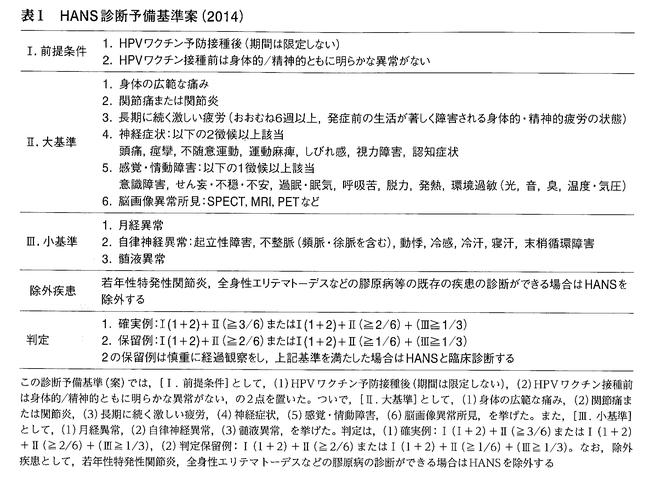 横田ら:日本医事新報No.4758 p48より